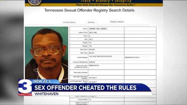 Registered sex offenders list in tennessee